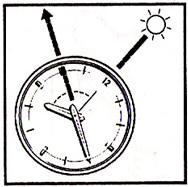 Определение сторон света по часам в Южном полушарии