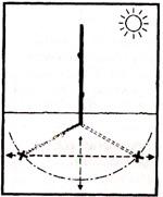 Определение сторон света по тени 2 вариант